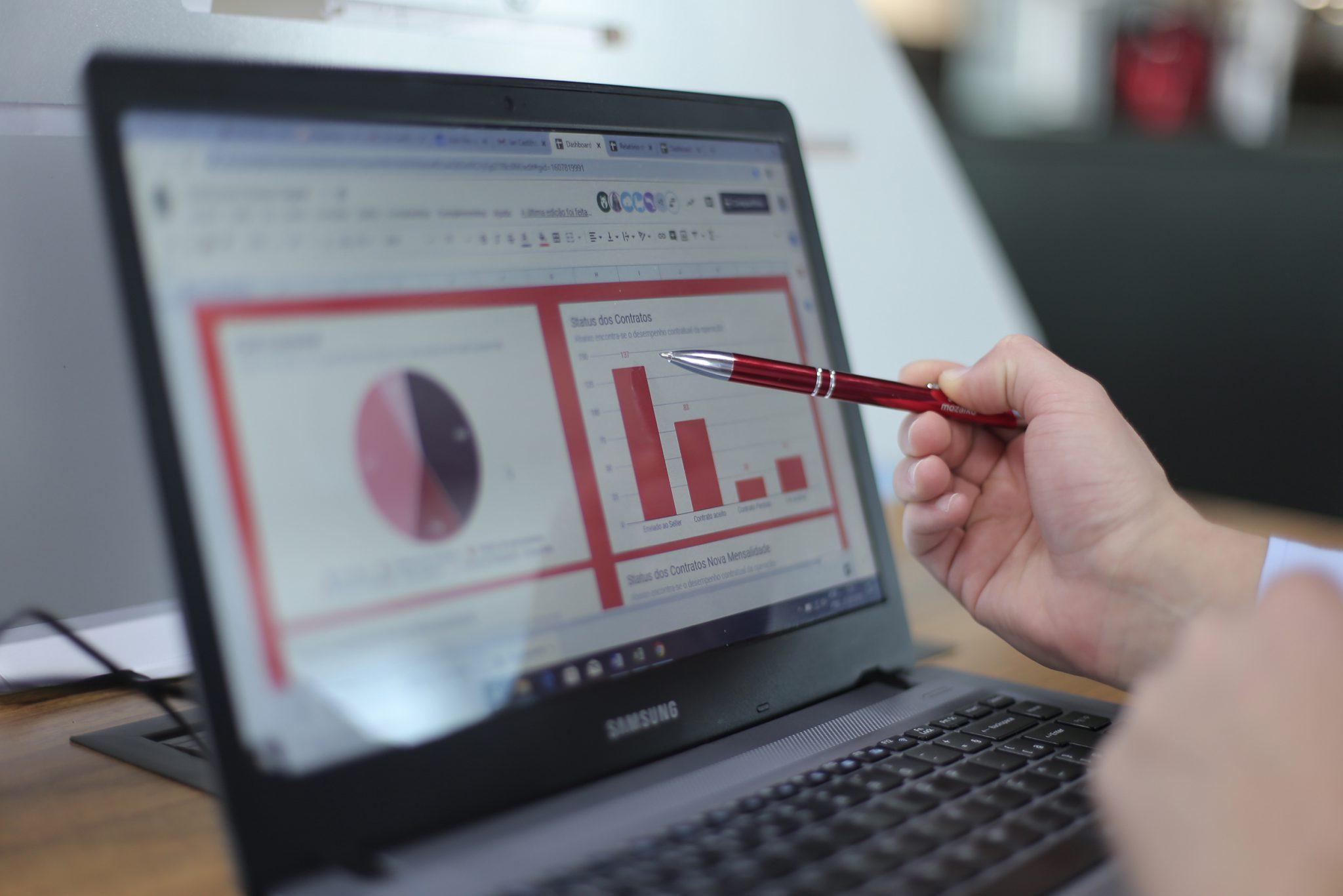 Acelere os resultados do seu projeto digital